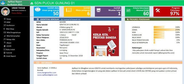 Aplikasi Raport K13 Sekolah Dasar